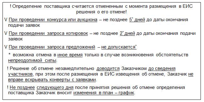 44 фз статья 36 определение отмены поставщика